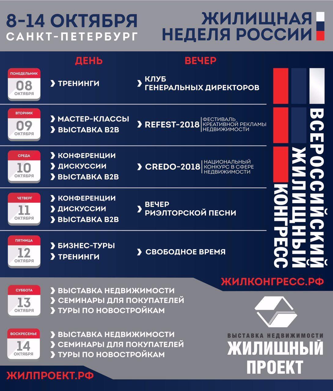 Жилищная Неделя России